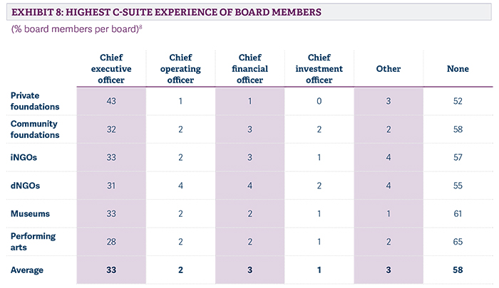 Who sits at the boardroom table_pic14.jpg