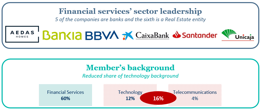 spain corporate governance 7.png
