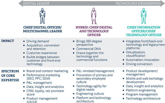 pharma_the-sectors-growing-commitment-to-digital_pic6.jpg
