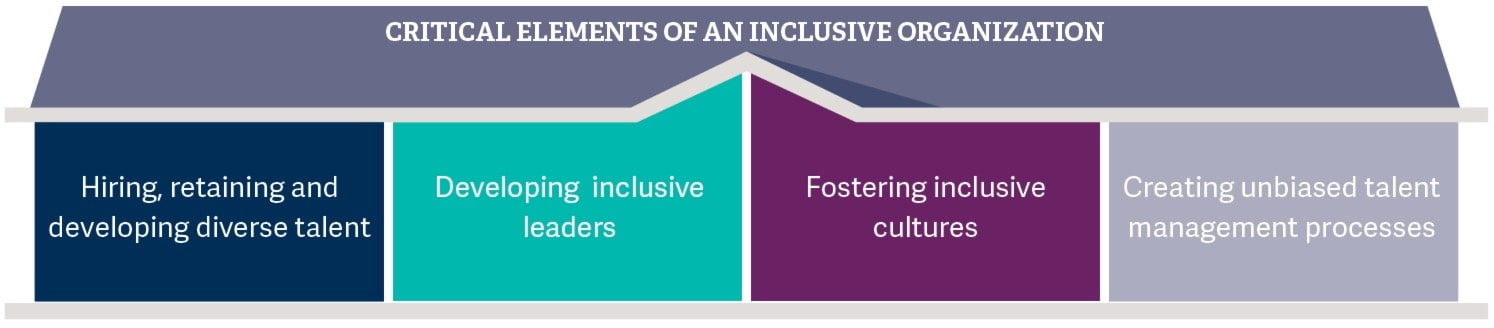 diversity and inclusion what separates the best from the rest_img 3.png