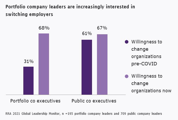 2021-global-leadership-monitor-chart3