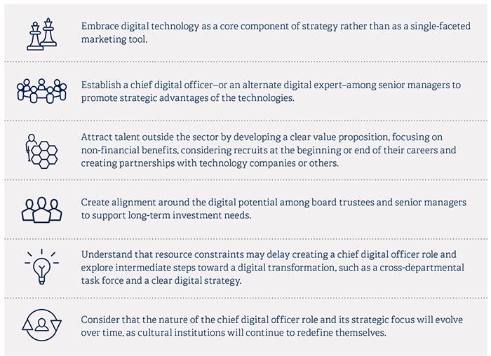 Digital Technology within Arts_pic7.jpg
