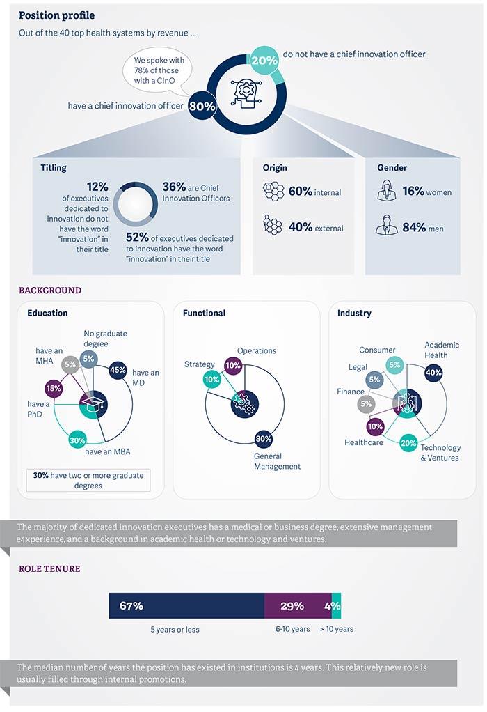 how-med-center-infographic-rising-pic2.jpg