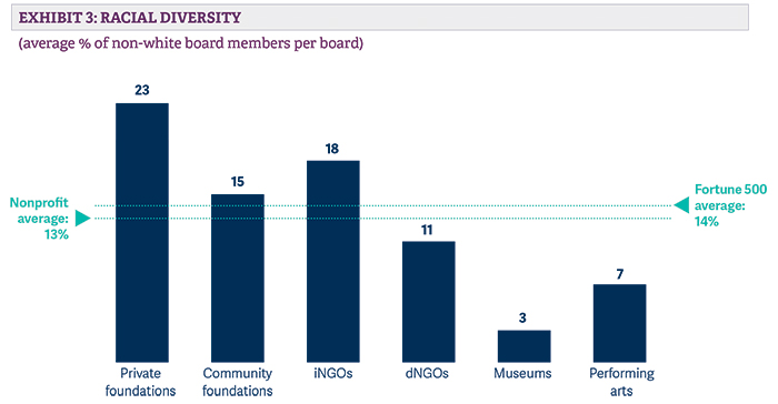 Who sits at the boardroom table_pic3.jpg