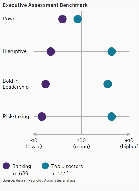 Leadership Disrupted Part 2_overcoming cultural aversion to change.jpg