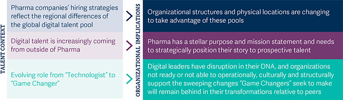 pharma_the-sectors-growing-commitment-to-digital_pic7.jpg