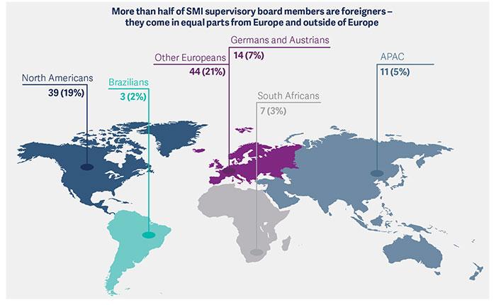 smi-supervisory-board-study_2019-pic3.jpg