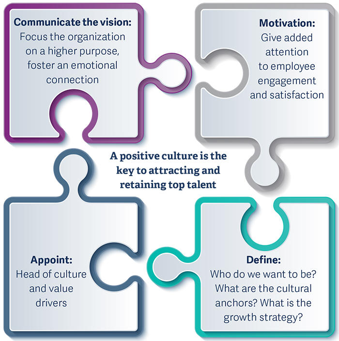 Five leadership challenges in spin-off_pic5.jpg