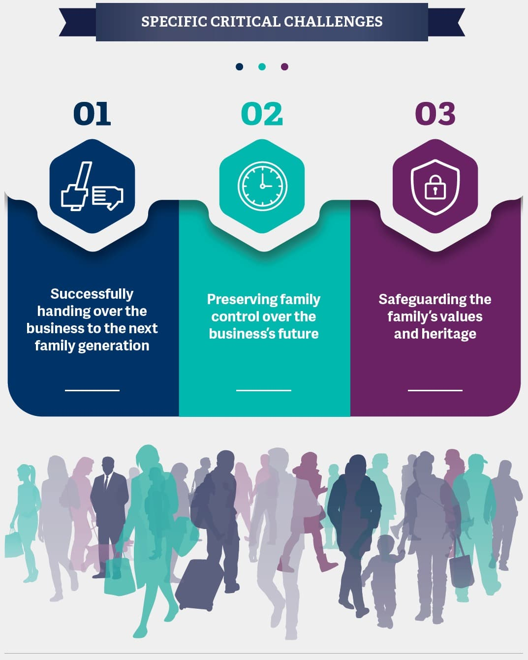 2019-pan-european-rra-study-on-family-owned-business-img-09.jpeg