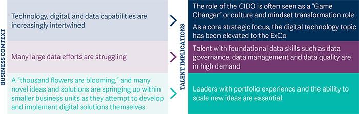 pharma_the-sectors-growing-commitment-to-digital_pic4.jpg