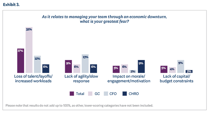 are-legal-execs-ready-for-an-economic-downturn_pic4.png
