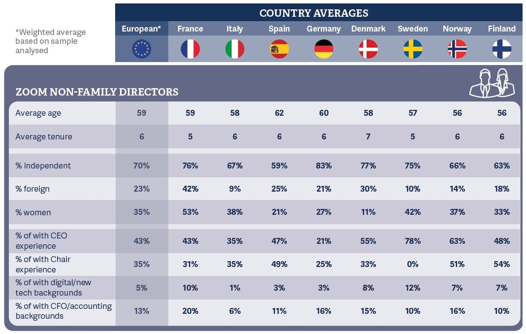 2019-pan-european-rra-study-on-family-owned-business-img-13.jpeg