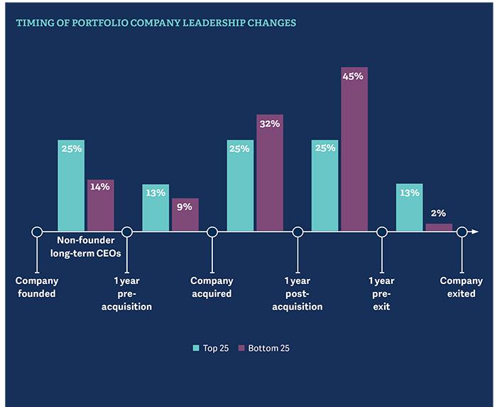 What_makes_a_great_portfolio_company_pic3v2.jpg