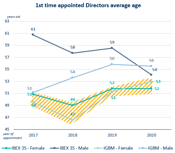 spain corporate governance 3.png