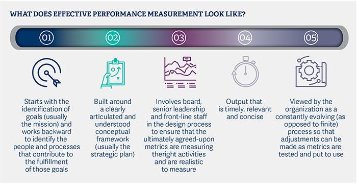 the-measurement-mandate_pic3.jpg