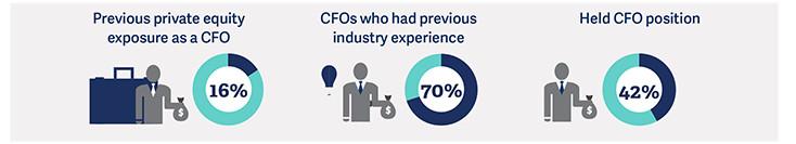 Finding_Private_Company_CFO-2.jpg