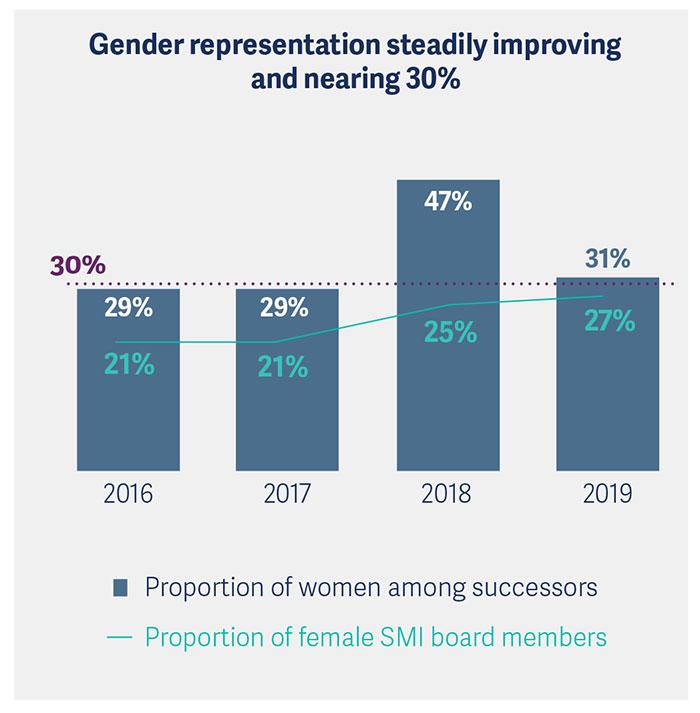 SMI Supervisory Board 2019.jpg
