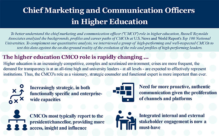 cmcos-in-higher-education-pic1.jpg