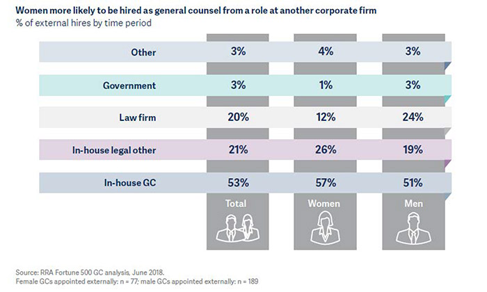 general counsel role at F500 companies_pic3.jpg
