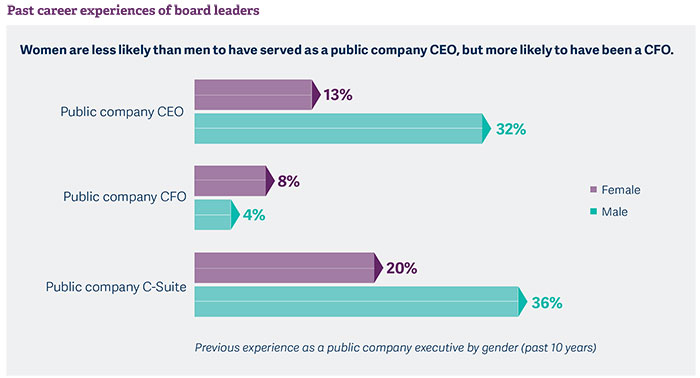 insights-into-us-independent-board-leaders-pic4.jpg