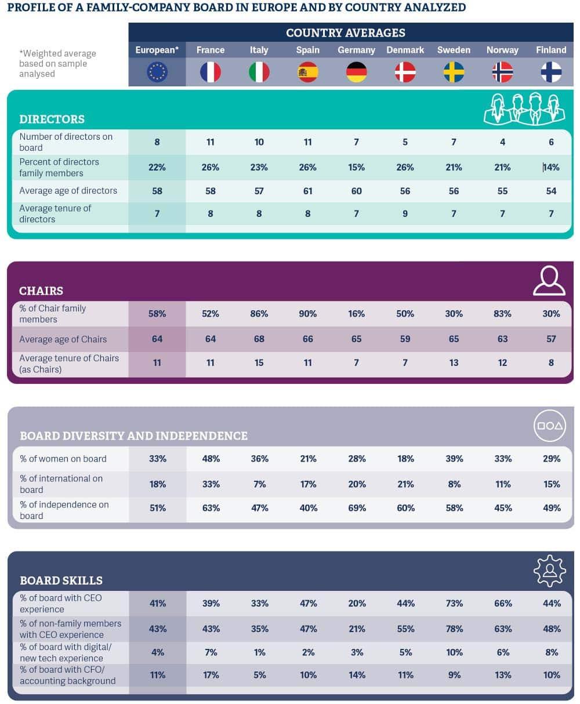2019-pan-european-rra-study-on-family-owned-business-img-11.jpg